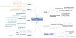 brainstorming_ETML